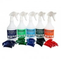Soluclean Dilution Control Cleaning